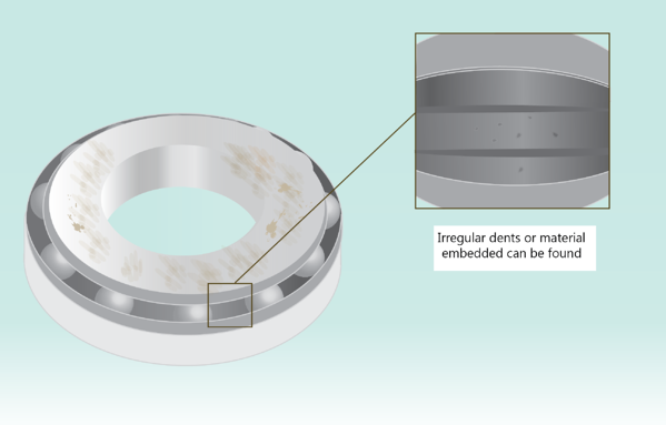 Illustration shows a contaminated bearing with a zoomed in image of irregular dents along the inner raceway of the bearings