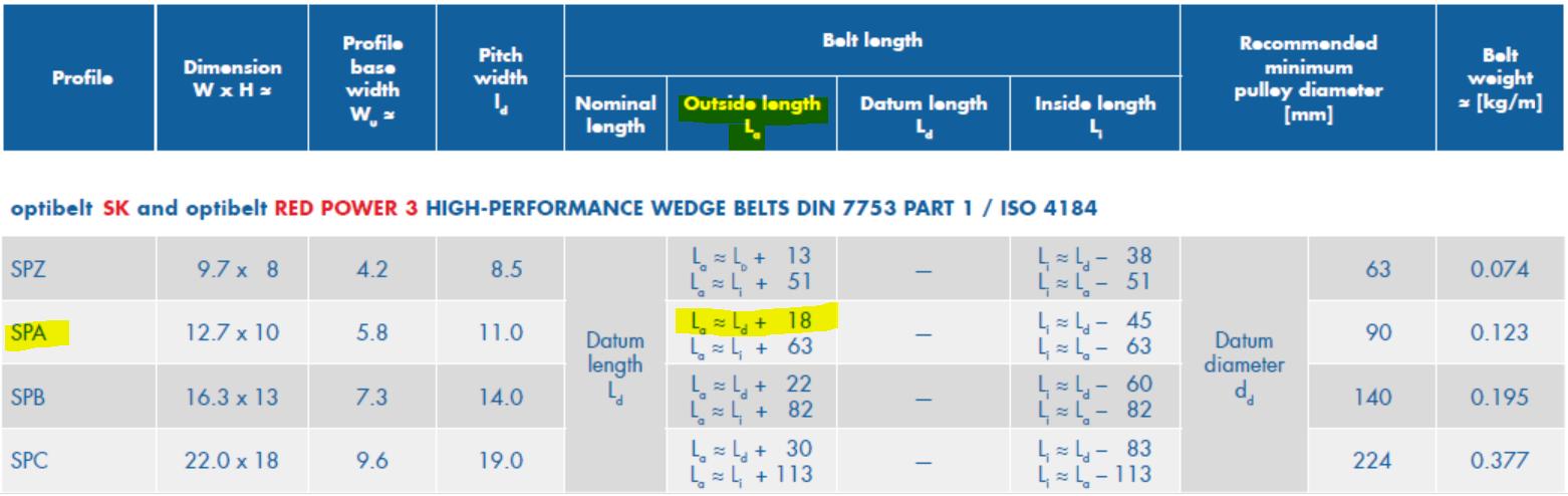 optibelt conversion factor_v-belt example