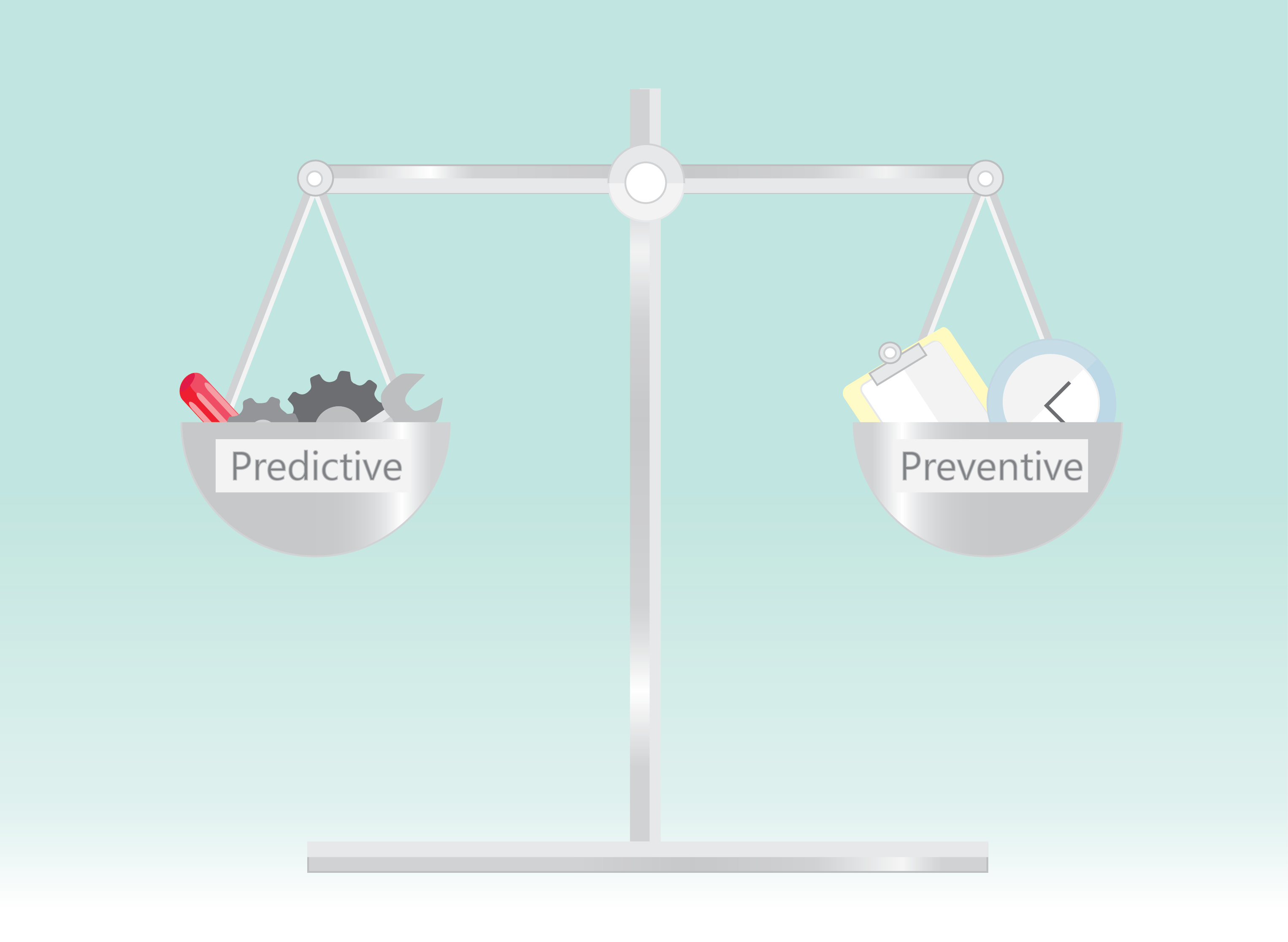Predictive Maintenance on the left scale and Preventive Maintenance on the right scale